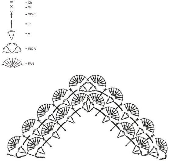 Free Crochet Zen Jacket Pattern : Butterfly Creaciones: Chaqueta ligera Zen