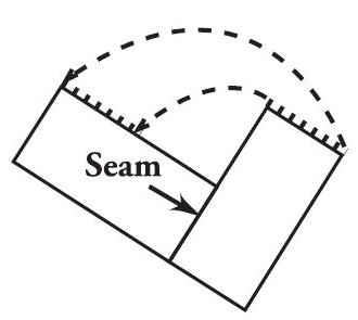 Seam Diagram