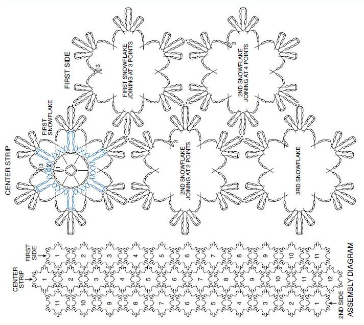 Crocheted snowflake table runner favecrafts crochet hook yarn needle diagram ccuart Choice Image
