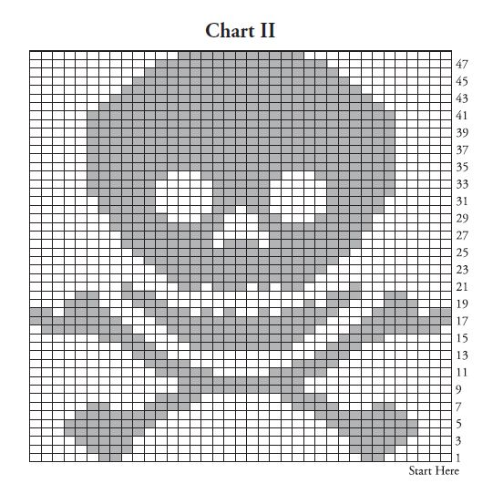 Chart II Skull and Crossbones Chart