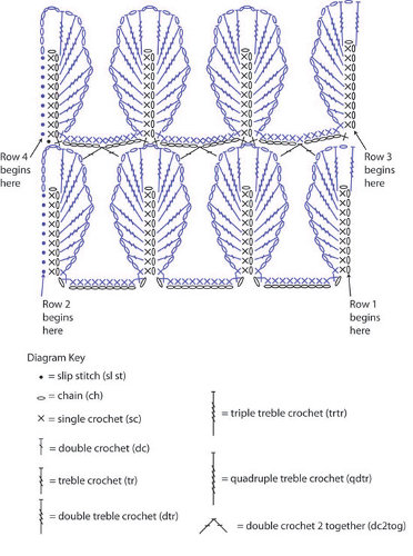 Free Crochet Shawl Diagram : Green Valley Leaf Motif Scarf FaveCrafts.com