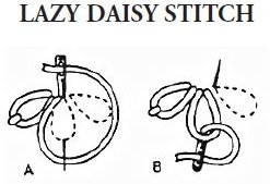 Daisy Design Cardigan Pattern4