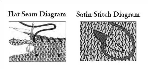 Stitch Diagrams