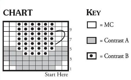 Knitting Pattern Chart Holder : KNITTING CHART HOLDER Free Knitting Projects
